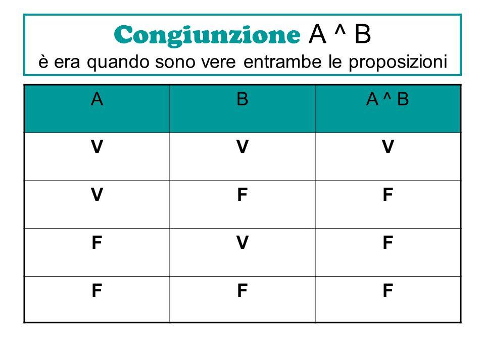 Congiunzione A ^ B è era quando sono vere entrambe le proposizioni ABA ^ B VVV VFF FVF FFF