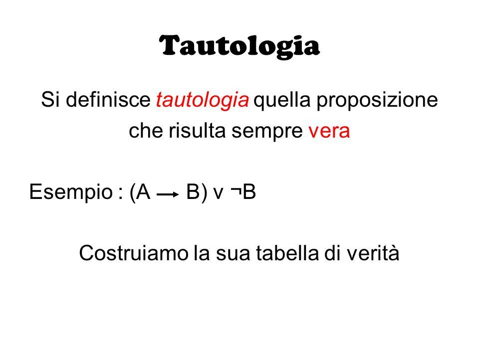 Tautologia Si definisce tautologia quella proposizione che risulta sempre vera Esempio : (A B) v ¬B Costruiamo la sua tabella di verità