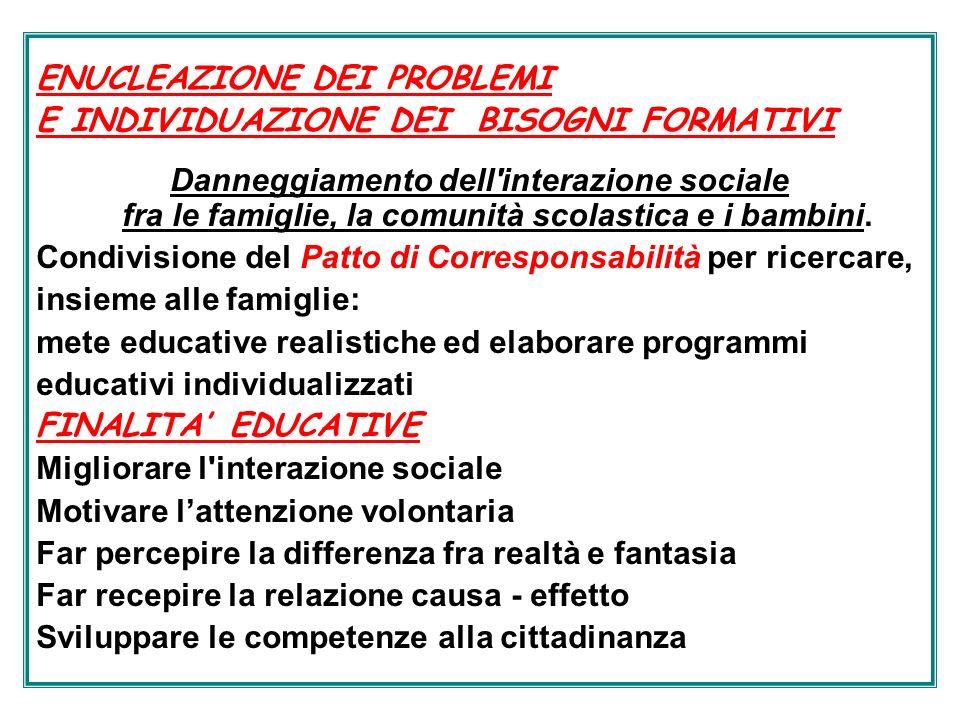 ENUCLEAZIONE DEI PROBLEMI E INDIVIDUAZIONE DEI BISOGNI FORMATIVI Danneggiamento dell'interazione sociale fra le famiglie, la comunità scolastica e i b