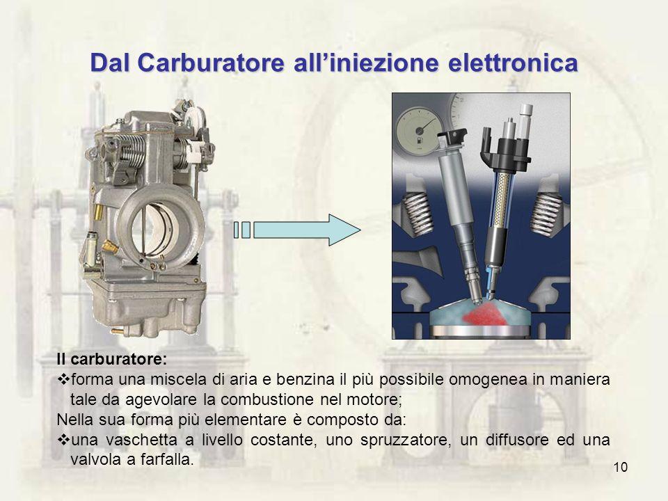 10 Dal Carburatore alliniezione elettronica Il carburatore: forma una miscela di aria e benzina il più possibile omogenea in maniera tale da agevolare