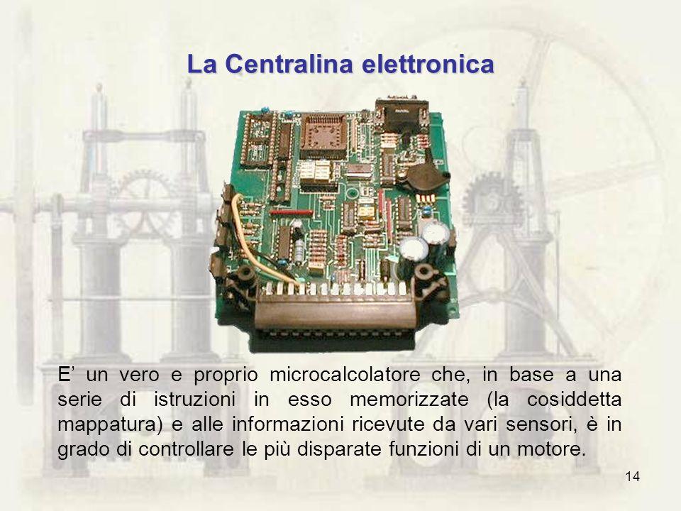14 La Centralina elettronica E un vero e proprio microcalcolatore che, in base a una serie di istruzioni in esso memorizzate (la cosiddetta mappatura)
