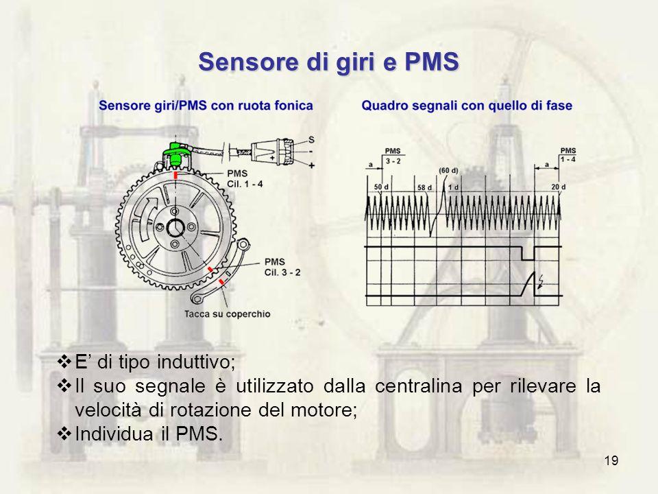 19 Sensore di giri e PMS E di tipo induttivo; Il suo segnale è utilizzato dalla centralina per rilevare la velocità di rotazione del motore; Individua