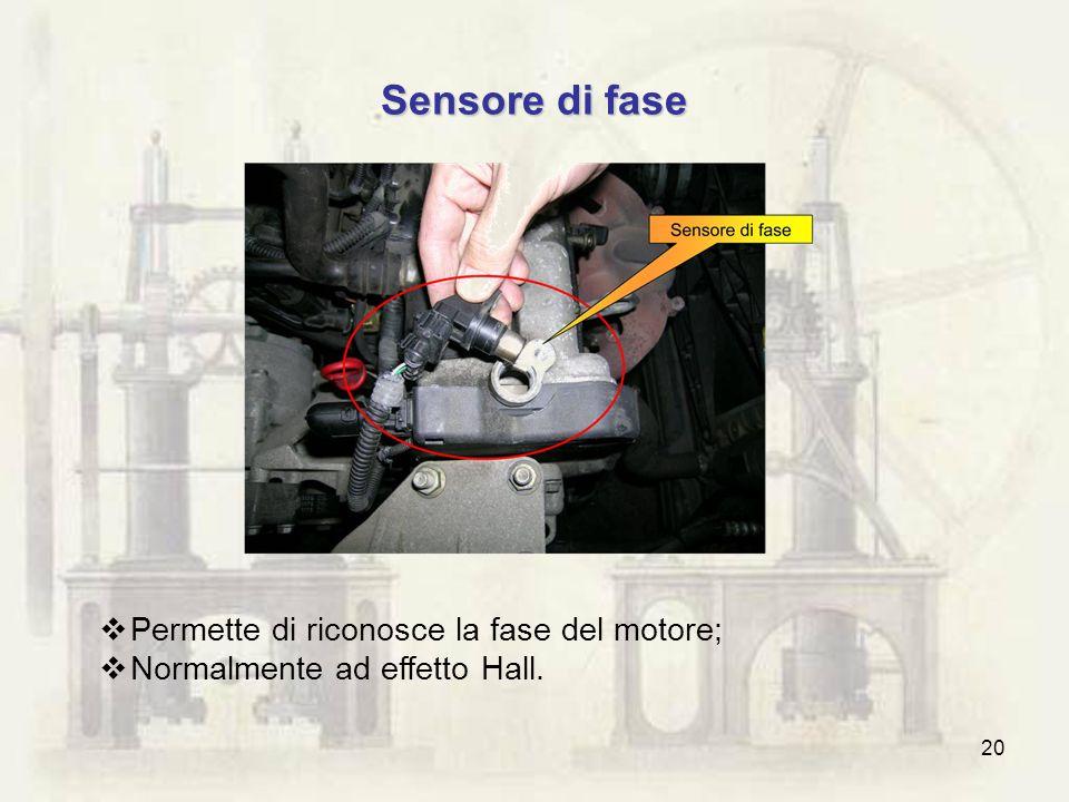 20 Sensore di fase Permette di riconosce la fase del motore; Normalmente ad effetto Hall.