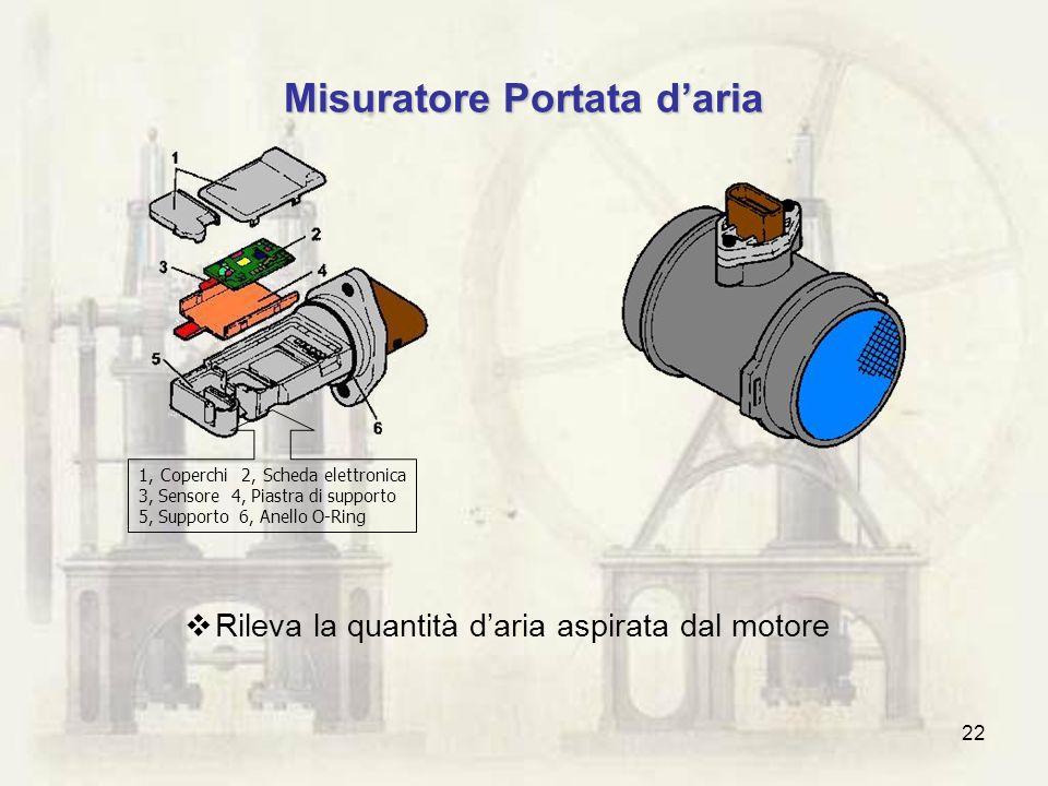 22 Misuratore Portata daria 1, Coperchi 2, Scheda elettronica 3, Sensore 4, Piastra di supporto 5, Supporto 6, Anello O-Ring Rileva la quantità daria