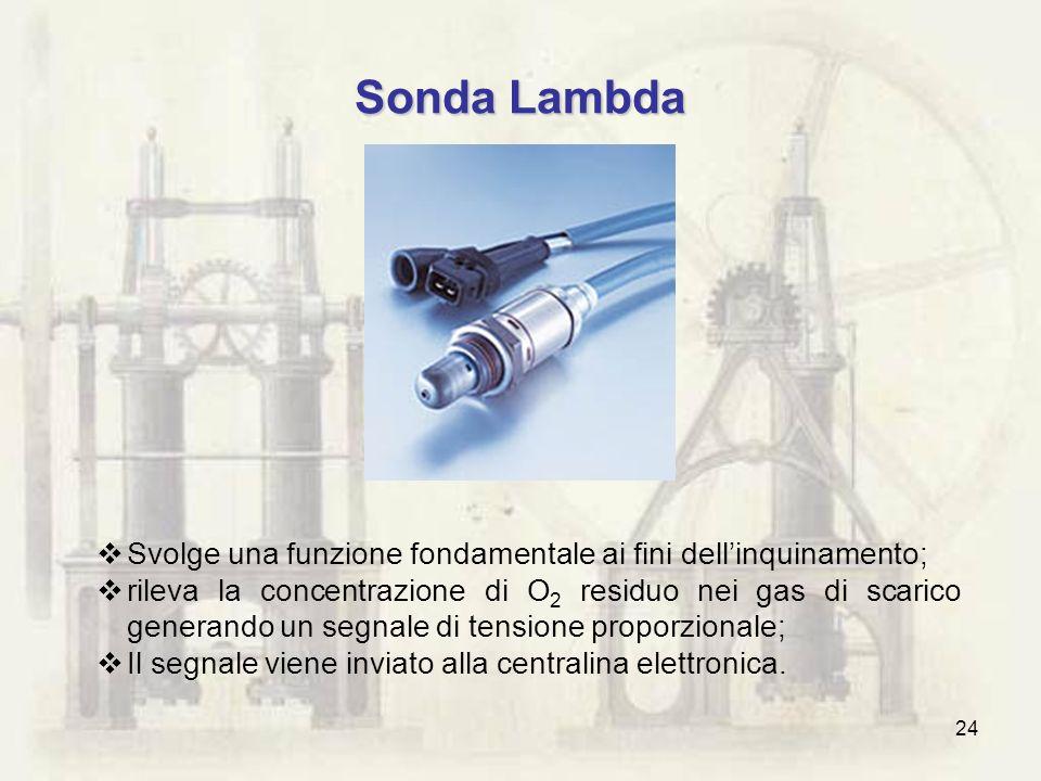24 Sonda Lambda Svolge una funzione fondamentale ai fini dellinquinamento; rileva la concentrazione di O 2 residuo nei gas di scarico generando un seg