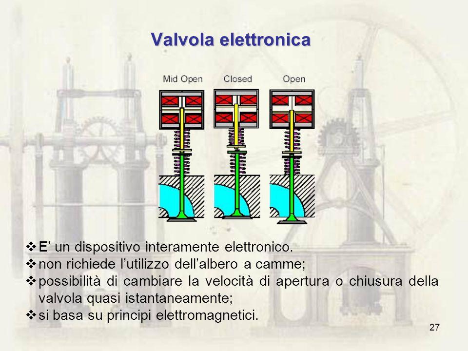 27 Valvola elettronica E un dispositivo interamente elettronico. non richiede lutilizzo dellalbero a camme; possibilità di cambiare la velocità di ape