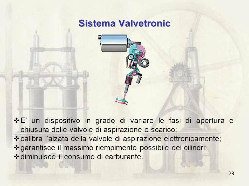 28 Sistema Valvetronic E un dispositivo in grado di variare le fasi di apertura e chiusura delle valvole di aspirazione e scarico; calibra lalzata del