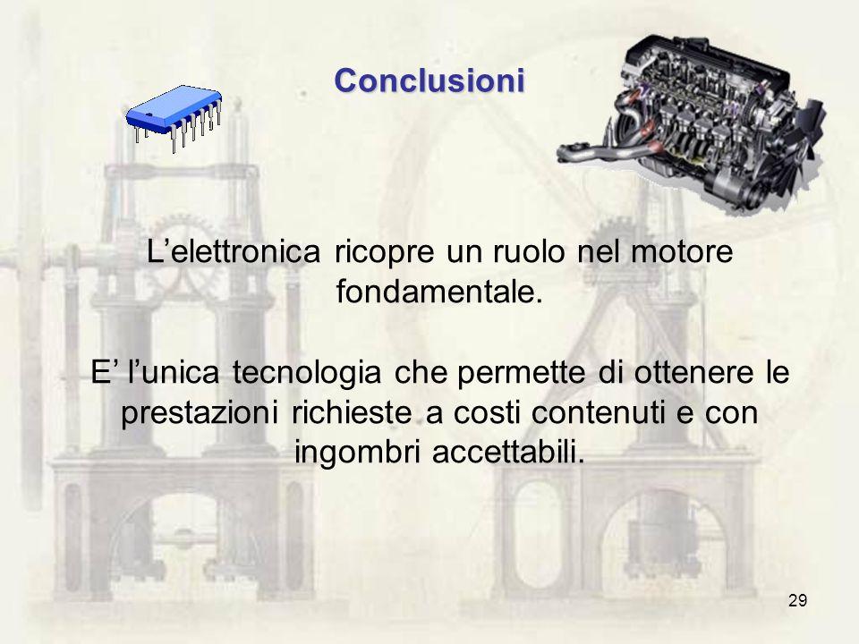 29 Conclusioni Lelettronica ricopre un ruolo nel motore fondamentale. E lunica tecnologia che permette di ottenere le prestazioni richieste a costi co