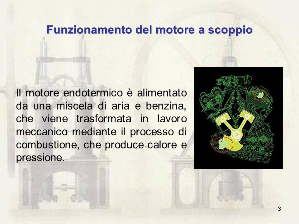 3 Funzionamento del motore a scoppio Il motore endotermico è alimentato da una miscela di aria e benzina, che viene trasformata in lavoro meccanico me