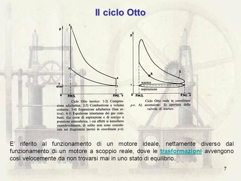 7 Il ciclo Otto E riferito al funzionamento di un motore ideale, nettamente diverso dal funzionamento di un motore a scoppio reale, dove le trasformaz