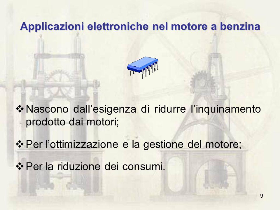 9 Applicazioni elettroniche nel motore a benzina Nascono dallesigenza di ridurre linquinamento prodotto dai motori; Per lottimizzazione e la gestione