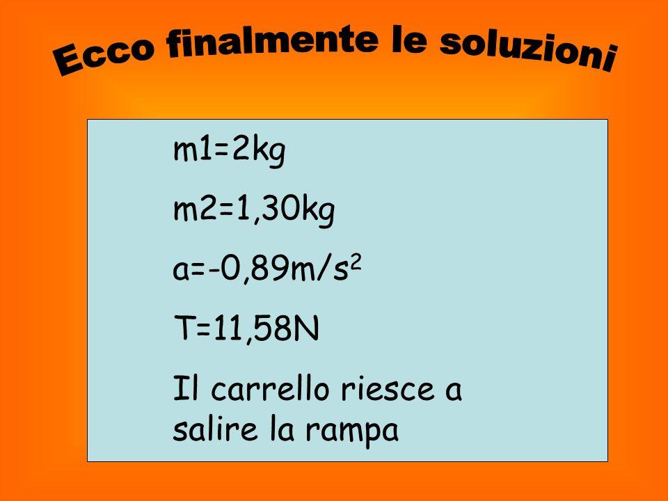 m1=2kg m2=1,30kg a=-0,89m/s 2 T=11,58N Il carrello riesce a salire la rampa