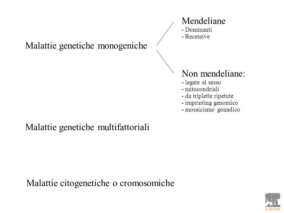 Malattie genetiche monogeniche Mendeliane - Dominanti - Recessive Non mendeliane: - legate al sesso - mitocondriali - da triplette ripetute - imprinti