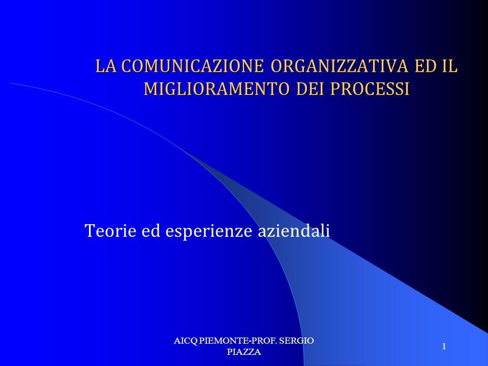 LA COMUNICAZIONE ORGANIZZATIVA ED IL MIGLIORAMENTO DEI PROCESSI Teorie ed esperienze aziendali 1 AICQ PIEMONTE-PROF. SERGIO PIAZZA