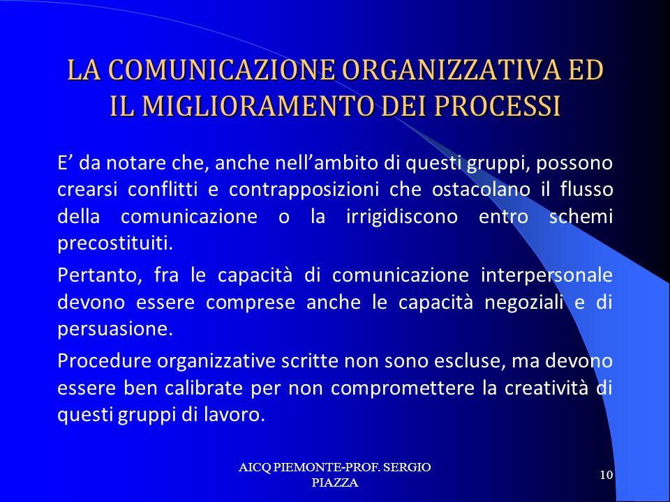 LA COMUNICAZIONE ORGANIZZATIVA ED IL MIGLIORAMENTO DEI PROCESSI E da notare che, anche nellambito di questi gruppi, possono crearsi conflitti e contra