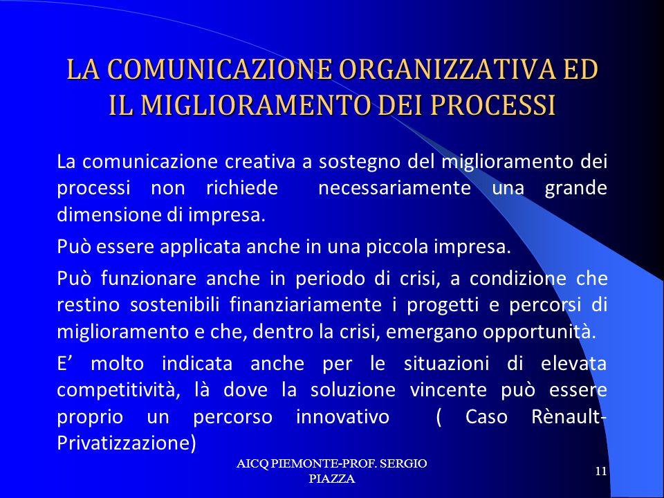 LA COMUNICAZIONE ORGANIZZATIVA ED IL MIGLIORAMENTO DEI PROCESSI La comunicazione creativa a sostegno del miglioramento dei processi non richiede neces
