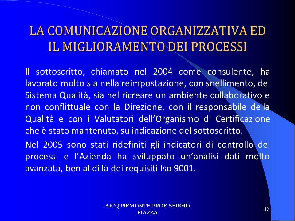 LA COMUNICAZIONE ORGANIZZATIVA ED IL MIGLIORAMENTO DEI PROCESSI Il sottoscritto, chiamato nel 2004 come consulente, ha lavorato molto sia nella reimpo