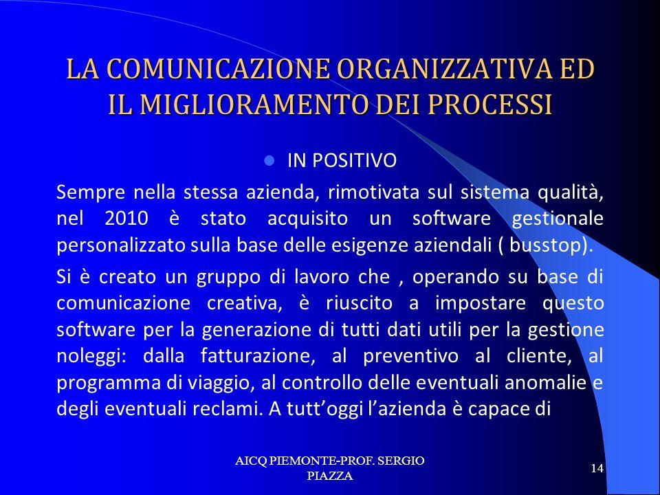 LA COMUNICAZIONE ORGANIZZATIVA ED IL MIGLIORAMENTO DEI PROCESSI IN POSITIVO Sempre nella stessa azienda, rimotivata sul sistema qualità, nel 2010 è st