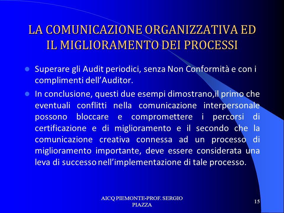 LA COMUNICAZIONE ORGANIZZATIVA ED IL MIGLIORAMENTO DEI PROCESSI Superare gli Audit periodici, senza Non Conformità e con i complimenti dellAuditor. In