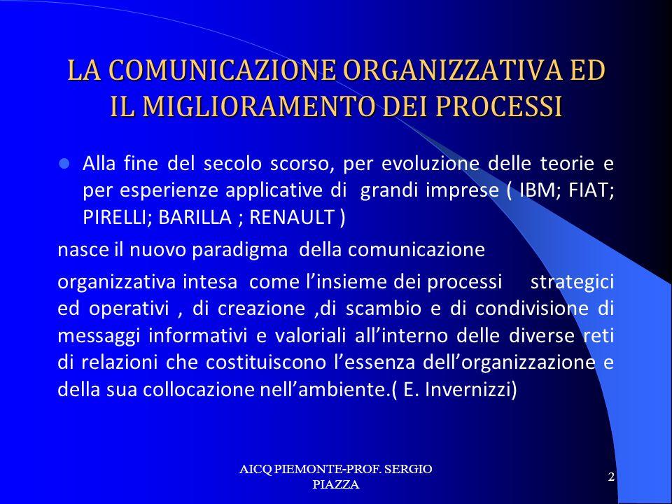 LA COMUNICAZIONE ORGANIZZATIVA ED IL MIGLIORAMENTO DEI PROCESSI Alla fine del secolo scorso, per evoluzione delle teorie e per esperienze applicative