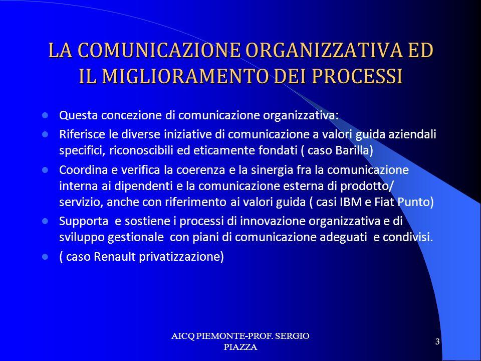 LA COMUNICAZIONE ORGANIZZATIVA ED IL MIGLIORAMENTO DEI PROCESSI Questa concezione di comunicazione organizzativa: Riferisce le diverse iniziative di c