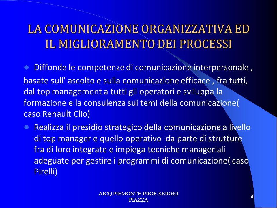 LA COMUNICAZIONE ORGANIZZATIVA ED IL MIGLIORAMENTO DEI PROCESSI Diffonde le competenze di comunicazione interpersonale, basate sull ascolto e sulla co