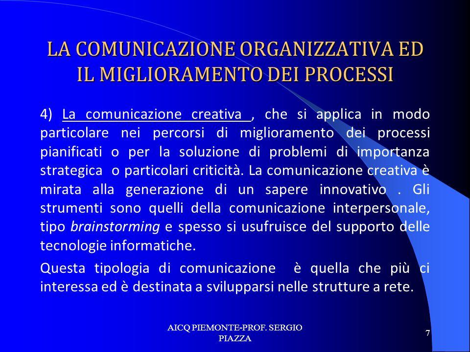 LA COMUNICAZIONE ORGANIZZATIVA ED IL MIGLIORAMENTO DEI PROCESSI 4) La comunicazione creativa, che si applica in modo particolare nei percorsi di migli