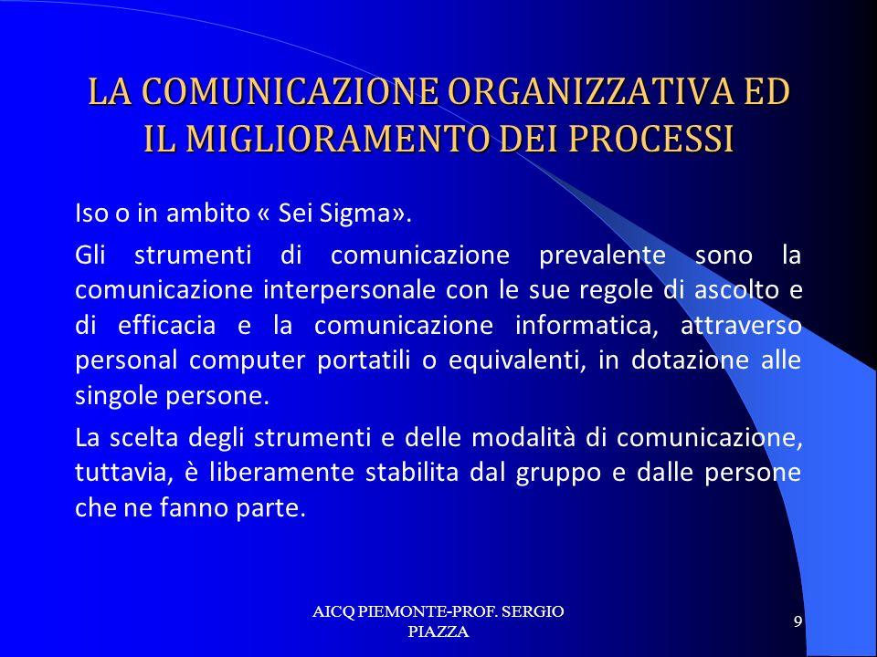 LA COMUNICAZIONE ORGANIZZATIVA ED IL MIGLIORAMENTO DEI PROCESSI Iso o in ambito « Sei Sigma». Gli strumenti di comunicazione prevalente sono la comuni