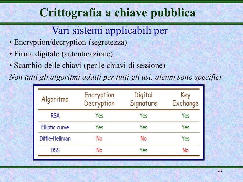 10 Crittografia a chiave pubblica Segretezza eAutenticazione