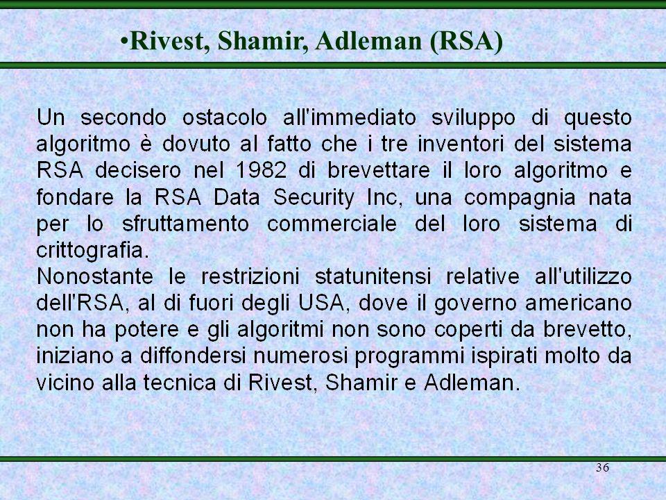 35 Rivest, Shamir, Adleman (RSA)