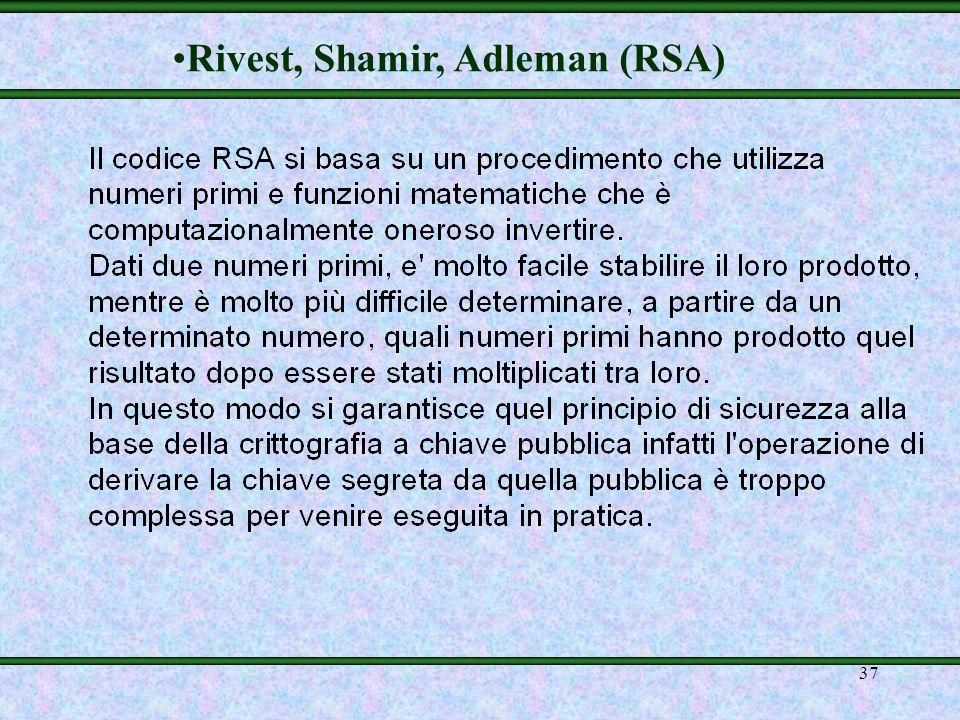 36 Rivest, Shamir, Adleman (RSA)