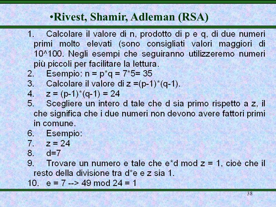 37 Rivest, Shamir, Adleman (RSA)
