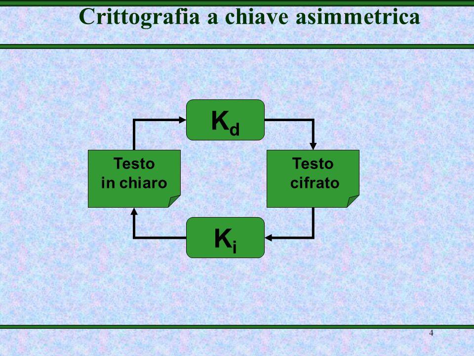 4 Testo in chiaro Testo cifrato KdKd KiKi Crittografia a chiave asimmetrica