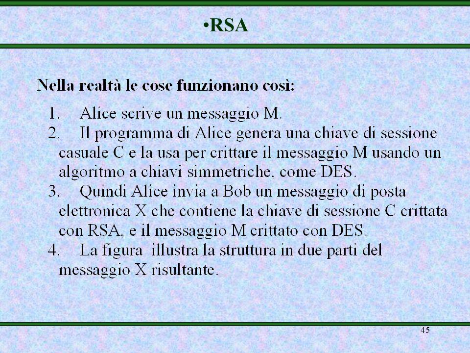 44 Uso di RSA