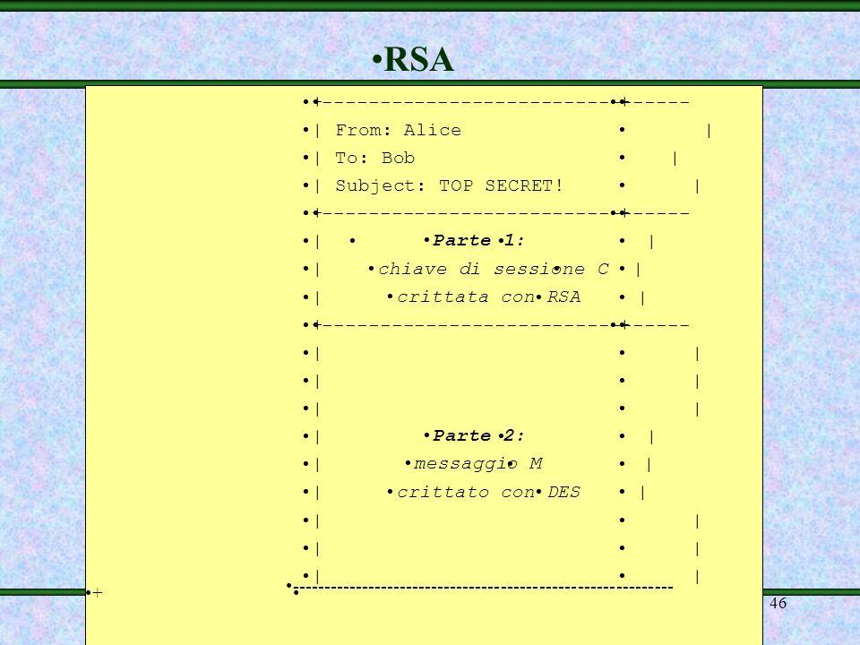 45 RSA