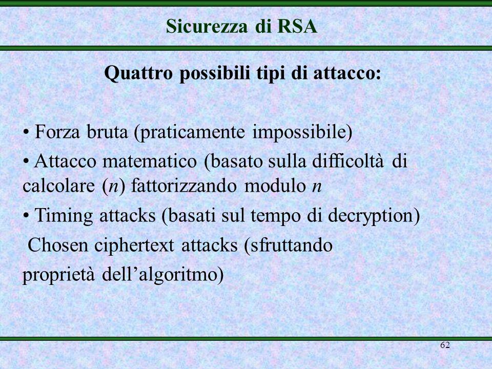 61 RSA