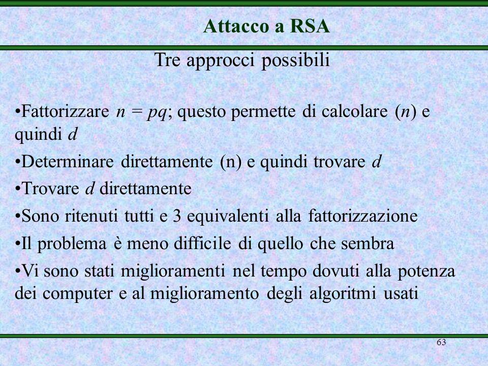 62 Sicurezza di RSA Quattro possibili tipi di attacco: Forza bruta (praticamente impossibile) Attacco matematico (basato sulla difficoltà di calcolare