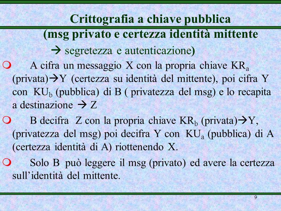 9 Crittografia a chiave pubblica (msg privato e certezza identità mittente mA cifra un messaggio X con la propria chiave KR a (privata) Y (certezza su identità del mittente), poi cifra Y con KU b (pubblica) di B ( privatezza del msg) e lo recapita a destinazione Z mB decifra Z con la propria chiave KR b (privata) Y, (privatezza del msg) poi decifra Y con KU a (pubblica) di A (certezza identità di A) riottenendo X.