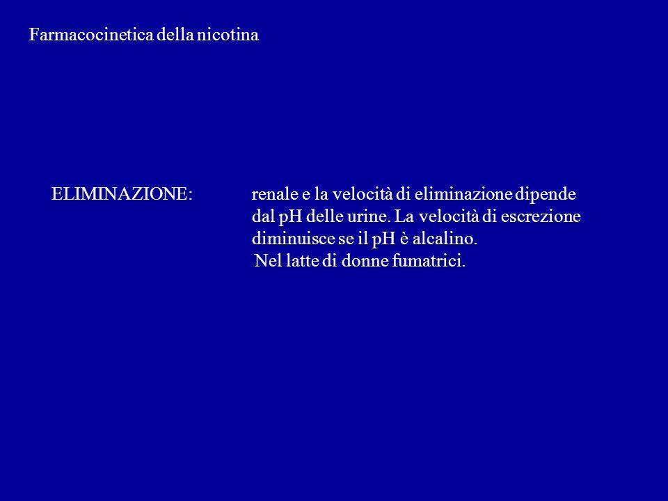 Farmacocinetica della nicotina ELIMINAZIONE:renale e la velocità di eliminazione dipende dal pH delle urine. La velocità di escrezione diminuisce se i