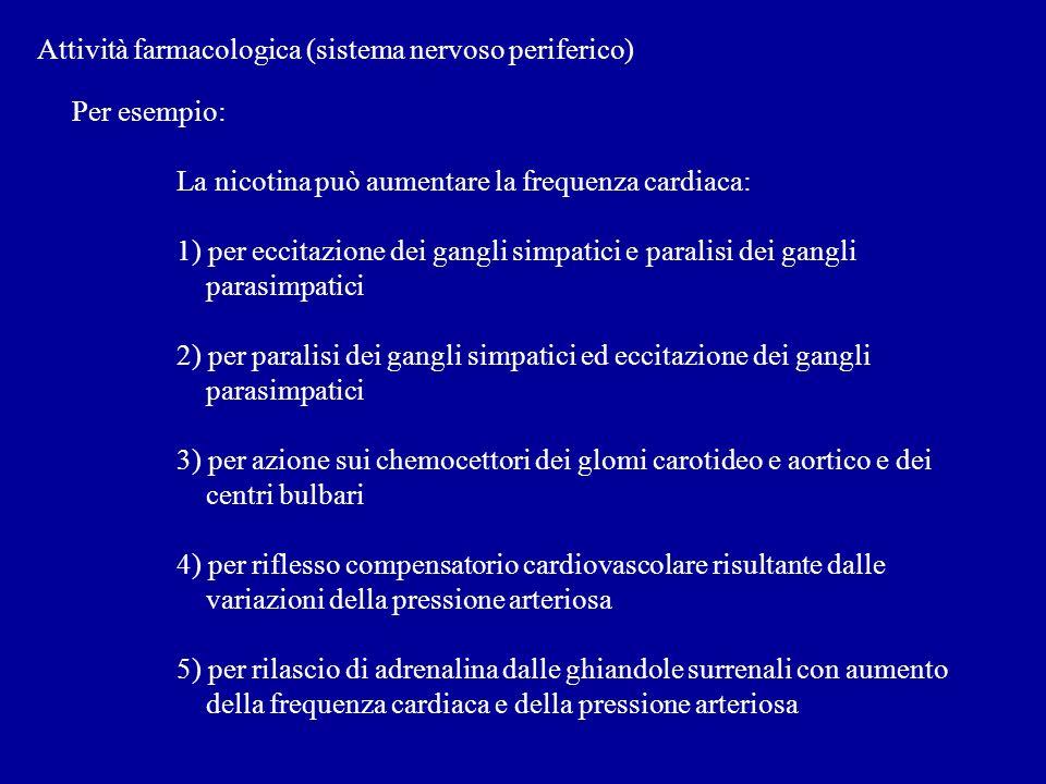 Attività farmacologica (sistema nervoso periferico) Per esempio: La nicotina può aumentare la frequenza cardiaca: 1) per eccitazione dei gangli simpat