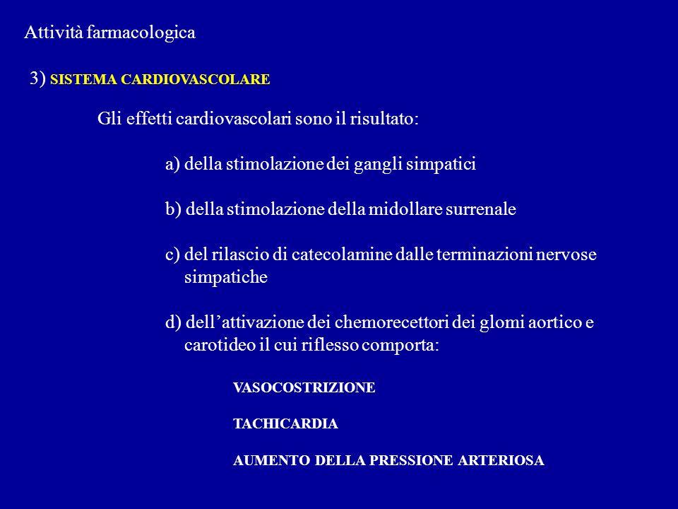 Attività farmacologica 3) SISTEMA CARDIOVASCOLARE Gli effetti cardiovascolari sono il risultato: a) della stimolazione dei gangli simpatici b) della s