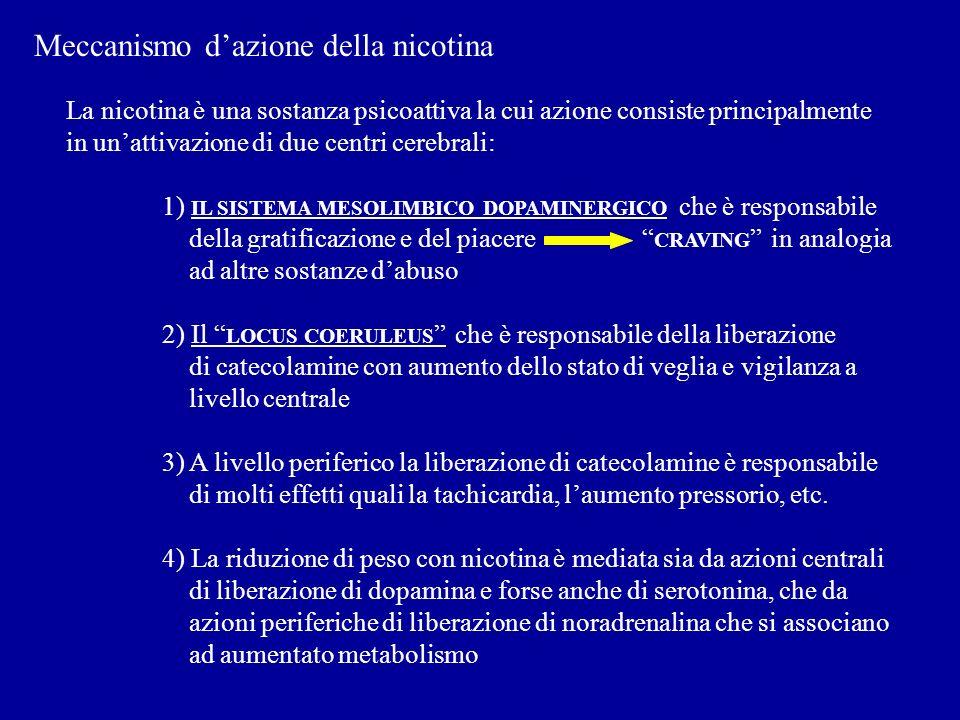 Meccanismo dazione della nicotina La nicotina è una sostanza psicoattiva la cui azione consiste principalmente in unattivazione di due centri cerebral