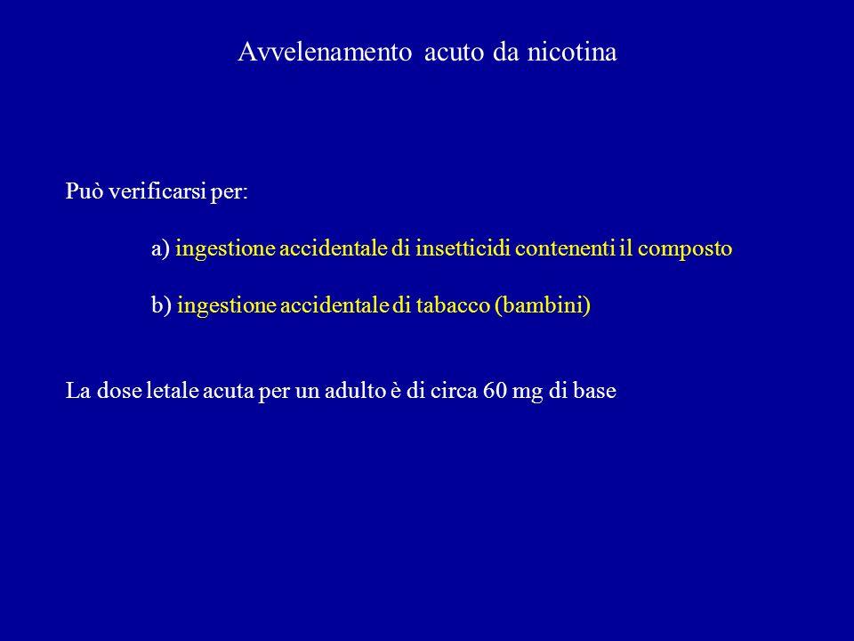 Avvelenamento acuto da nicotina Può verificarsi per: a) ingestione accidentale di insetticidi contenenti il composto b) ingestione accidentale di taba