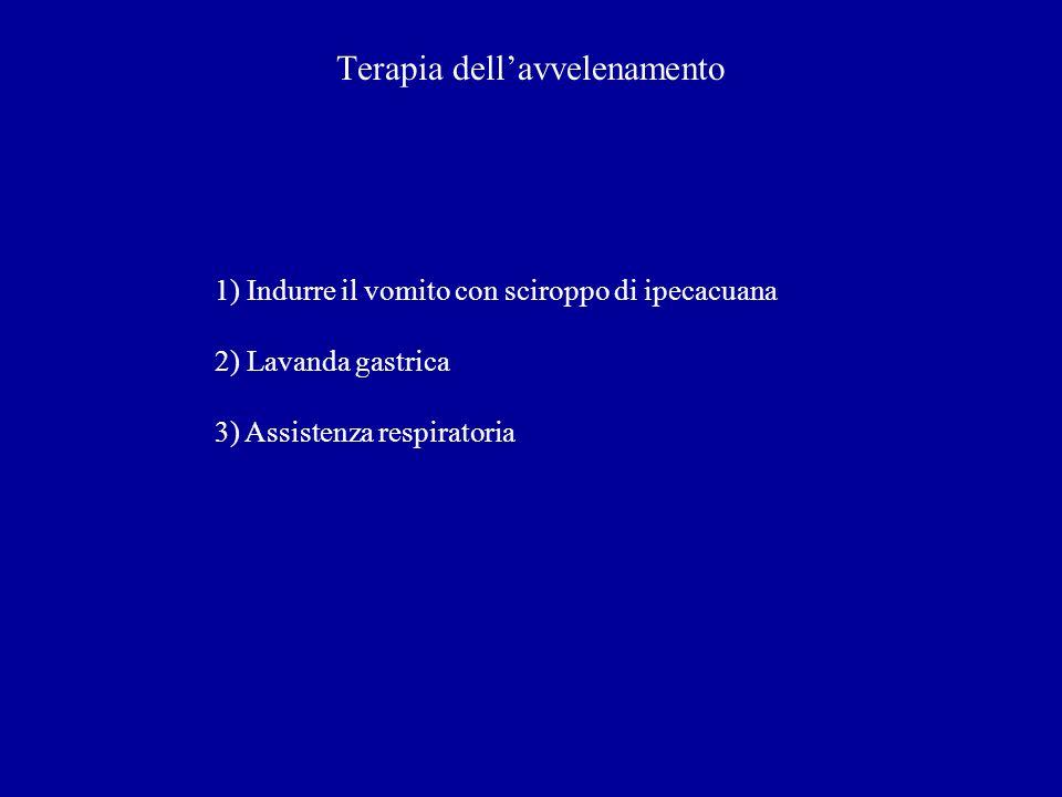 Terapia dellavvelenamento 1) Indurre il vomito con sciroppo di ipecacuana 2) Lavanda gastrica 3) Assistenza respiratoria
