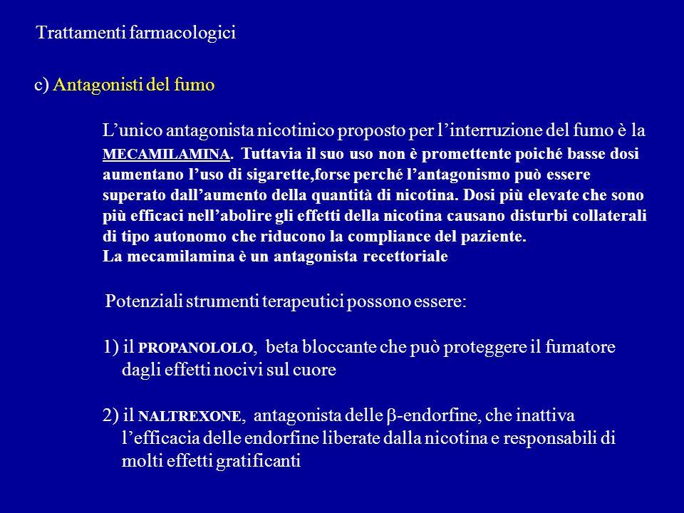Trattamenti farmacologici c) Antagonisti del fumo Lunico antagonista nicotinico proposto per linterruzione del fumo è la MECAMILAMINA. Tuttavia il suo