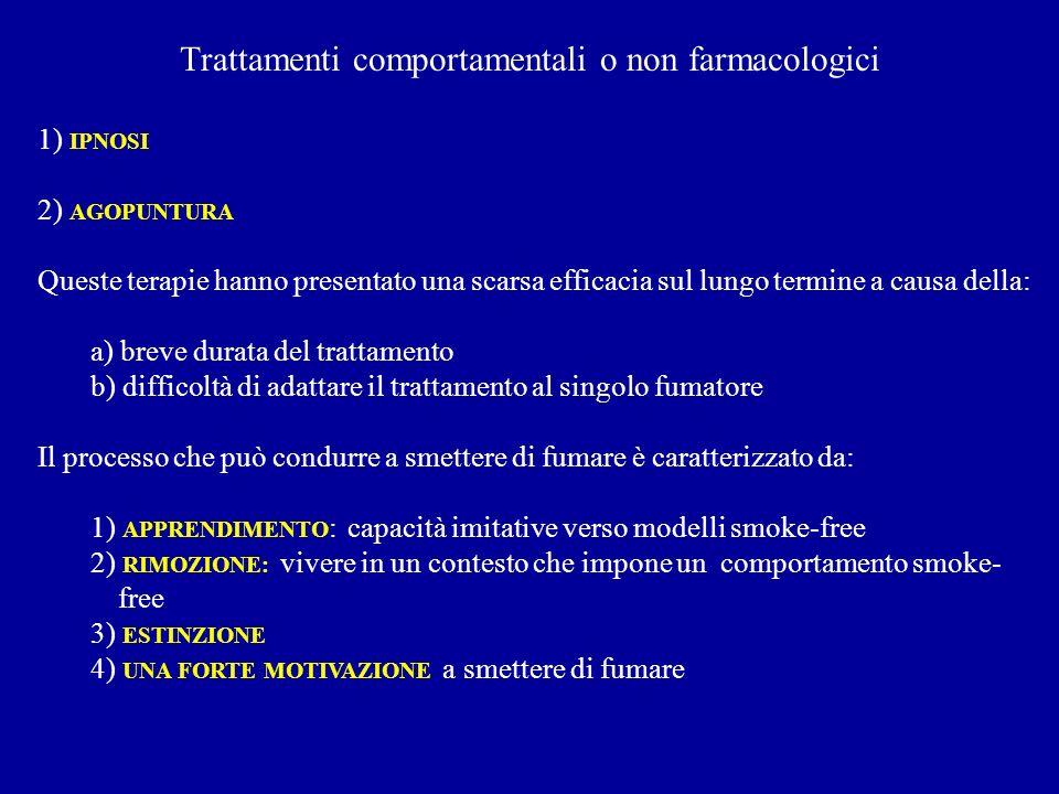Trattamenti comportamentali o non farmacologici 1) IPNOSI 2) AGOPUNTURA Queste terapie hanno presentato una scarsa efficacia sul lungo termine a causa