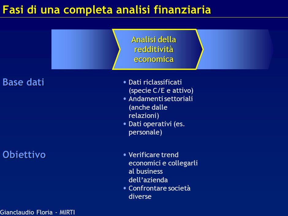 Gianclaudio Floria - MIRTI Analisi della riclassificazione Indagare! 1) Ricercare trend non equilibrati 2) Correggere eventuali errori – –Riclassifica