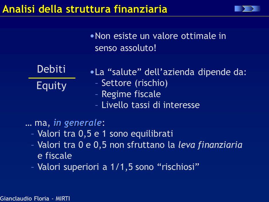 Gianclaudio Floria - MIRTI ROE = Analisi della redditività complessiva: ROE tree Utile netto Equity Utile netto Capitale investito Equity Elem. Finanz
