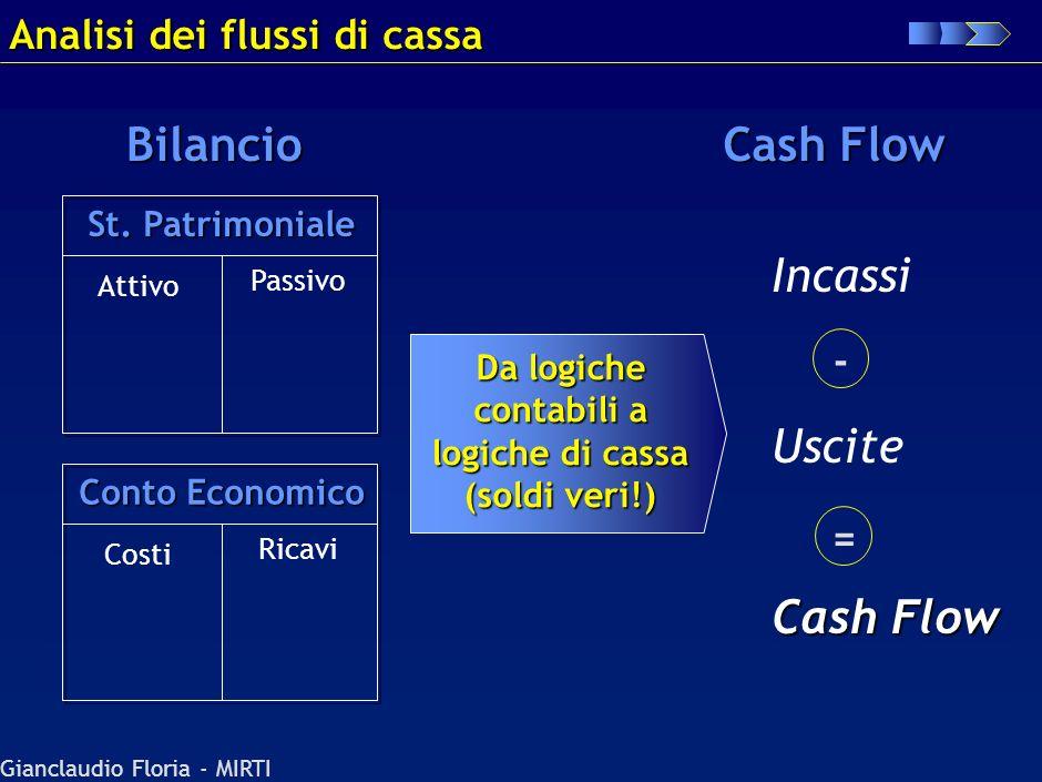 Gianclaudio Floria - MIRTI Fasi di una completa analisi finanziaria Base dati Obiettivo Dati riclassificati (C/E e S/P) Rendiconto finanziario, dettag