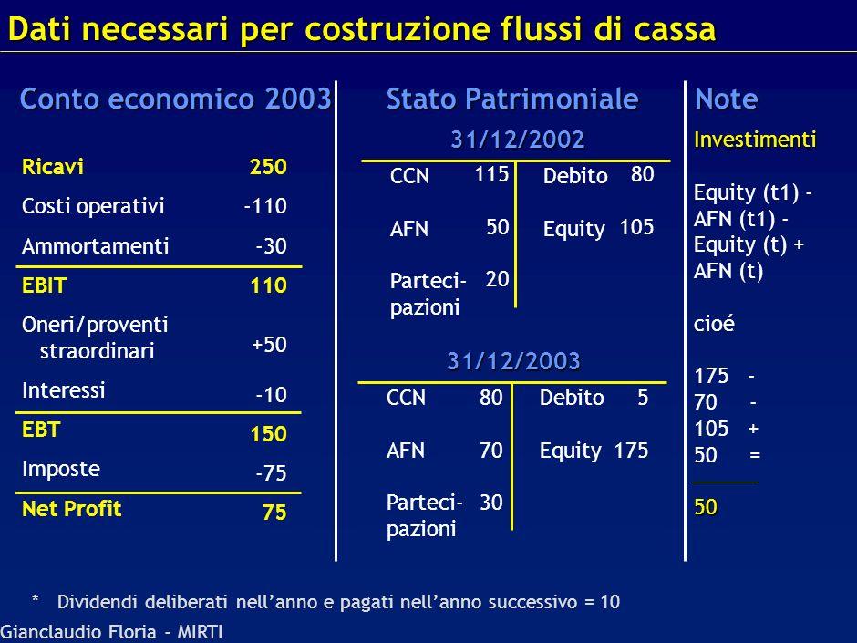 Gianclaudio Floria - MIRTI Bilancio Incassi Uscite Cash Flow Conto Economico Costi Ricavi Analisi dei flussi di cassa Da logiche contabili a logiche d